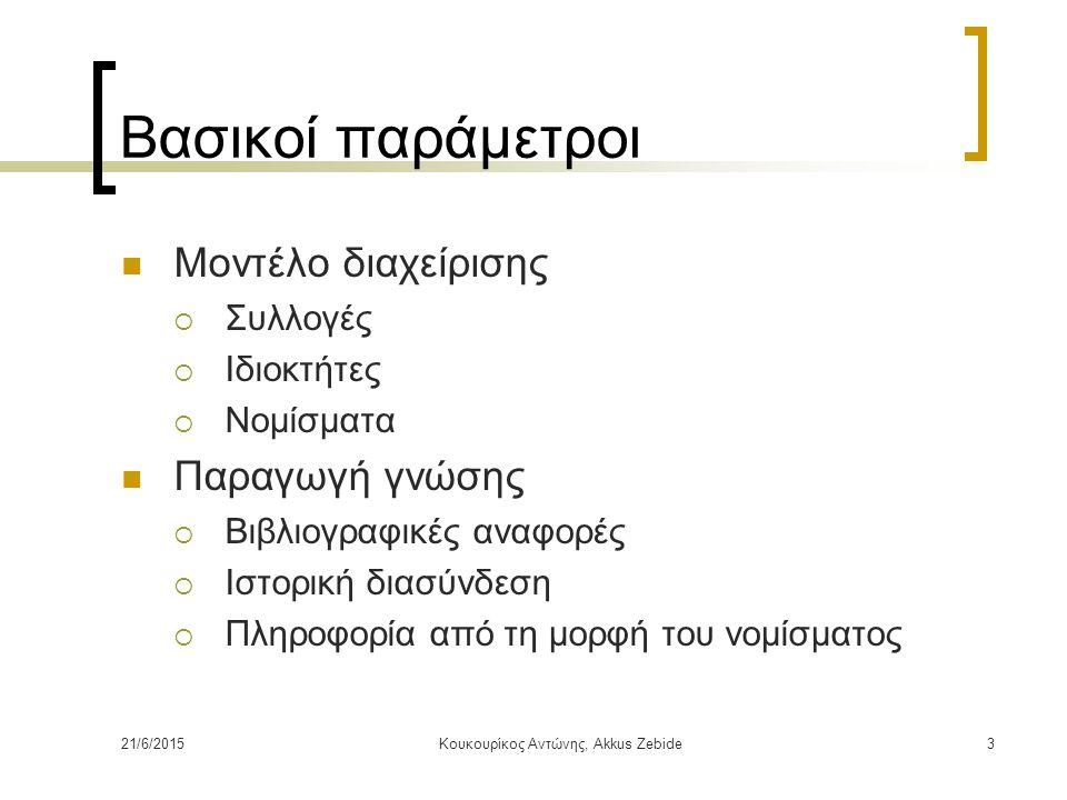 21/6/2015Κουκουρίκος Αντώνης, Akkus Zebide3 Βασικοί παράμετροι Μοντέλο διαχείρισης  Συλλογές  Ιδιοκτήτες  Νομίσματα Παραγωγή γνώσης  Βιβλιογραφικέ