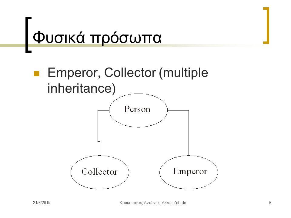 21/6/2015Κουκουρίκος Αντώνης, Akkus Zebide6 Φυσικά πρόσωπα Emperor, Collector (multiple inheritance)