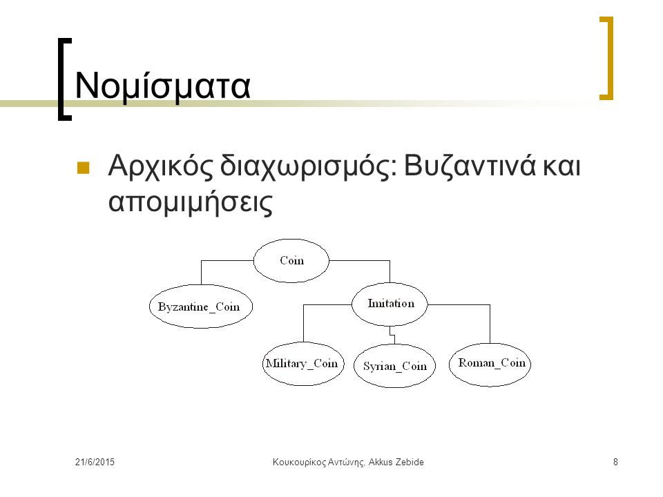 21/6/2015Κουκουρίκος Αντώνης, Akkus Zebide8 Νομίσματα Αρχικός διαχωρισμός: Βυζαντινά και απομιμήσεις