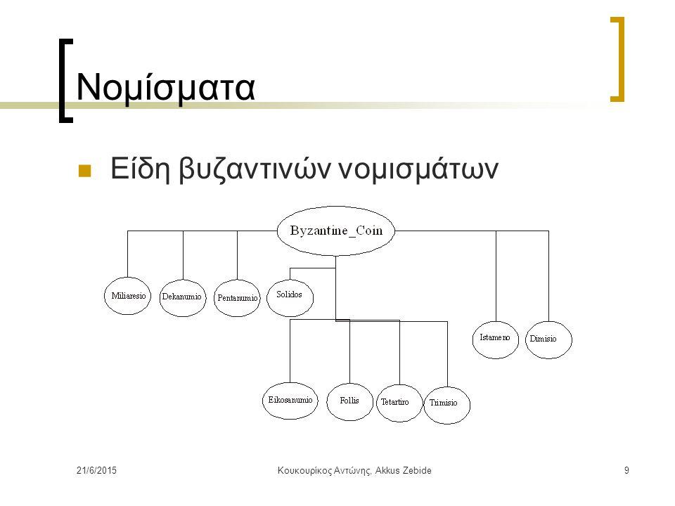 21/6/2015Κουκουρίκος Αντώνης, Akkus Zebide9 Νομίσματα Είδη βυζαντινών νομισμάτων