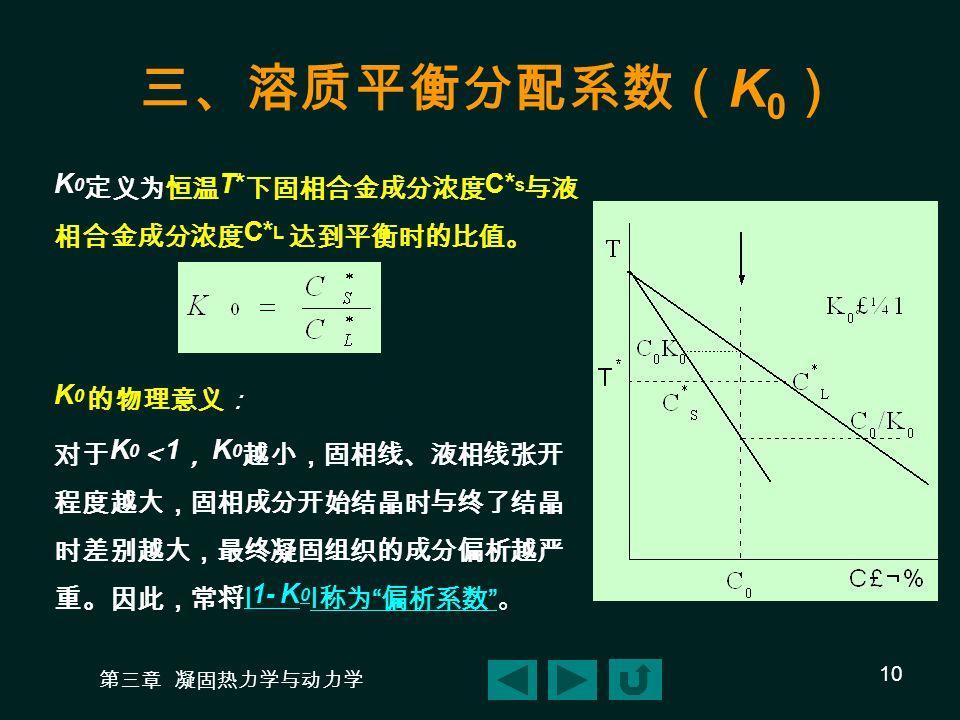 第三章 凝固热力学与动力学 10 三、溶质平衡分配系数( K 0 ) K 0 定义为恒温 T* 下固相合金成分浓度 C* s 与液 相合金成分浓度 C* L 达到平衡时的比值。 K 0 的物理意义: 对于 K 0 < 1 , K 0 越小,固相线、液相线张开 程度越大,固相成分开始结晶时与终了结晶 时差别越大,最终凝固组织的成分偏析越严 重。因此,常将∣ 1- K 0 ∣称为 偏析系数 。∣ 1- K 0 ∣称为 偏析系数