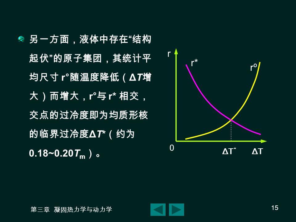 第三章 凝固热力学与动力学 15 另一方面,液体中存在 结构 起伏 的原子集团,其统计平 均尺寸 r° 随温度降低( ΔT 增 大)而增大, r° 与 r* 相交, 交点的过冷度即为均质形核 的临界过冷度 ΔT* (约为 0.18~0.20T m )。 ΔTΔTΔT*ΔT* r* rºrº r 0
