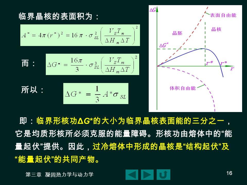 第三章 凝固热力学与动力学 16 临界晶核的表面积为: 即:临界形核功 ΔG* 的大小为临界晶核表面能的三分之一, 它是均质形核所必须克服的能量障碍。形核功由熔体中的 能 量起伏 提供。因此,过冷熔体中形成的晶核是 结构起伏 及 能量起伏 的共同产物。 而: 所以: