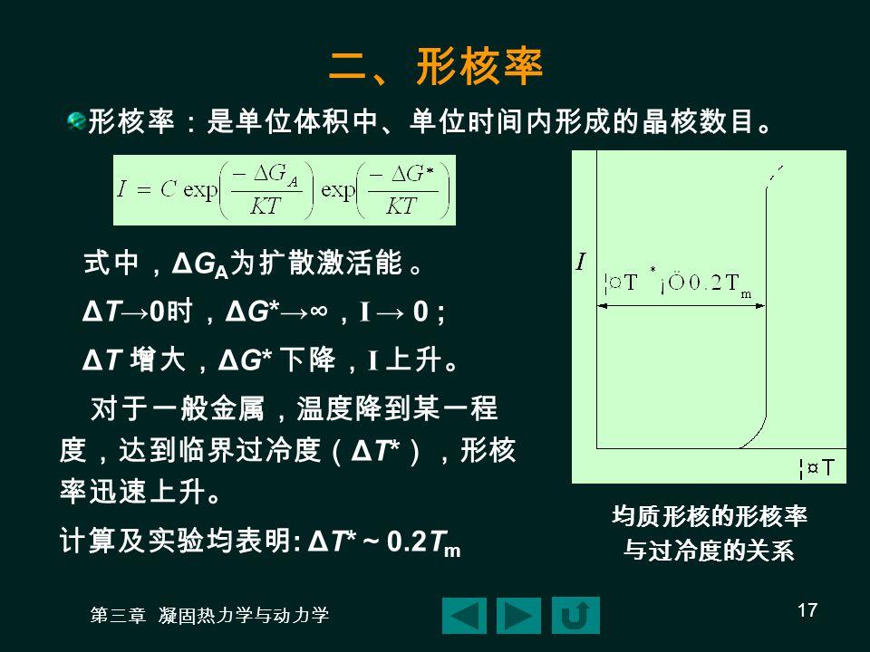第三章 凝固热力学与动力学 17 二、形核率 式中, ΔG A 为扩散激活能 。 ΔT→0 时, ΔG*→∞ , I → 0 ; ΔT 增大, ΔG* 下降, I 上升。 对于一般金属,温度降到某一程 度,达到临界过冷度( ΔT* ),形核 率迅速上升。 计算及实验均表明 : ΔT* ~ 0.2T m 均质形核的形核率 与过冷度的关系 形核率:是单位体积中、单位时间内形成的晶核数目。