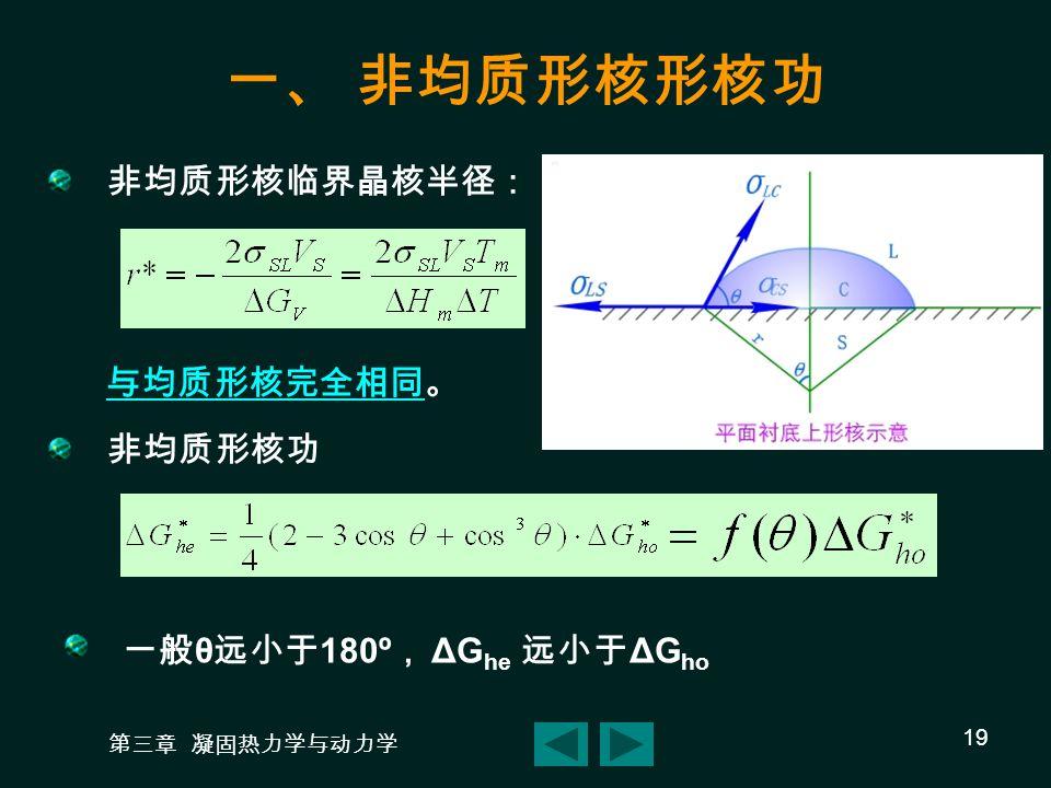 第三章 凝固热力学与动力学 19 一、 非均质形核形核功 非均质形核临界晶核半径: 与均质形核完全相同。 与均质形核完全相同 非均质形核功 当 θ = 0º 时, ΔG he = 0 ,此时在无过冷情况下即可形核 当 θ = 180º 时, ΔG he = ΔG ho 一般 θ 远小于 180º , ΔG he 远小于 ΔG ho