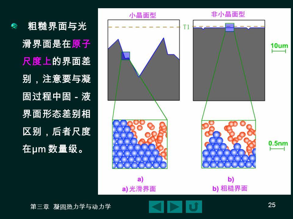 第三章 凝固热力学与动力学 25 粗糙界面与光 滑界面是在原子 尺度上的界面差 别,注意要与凝 固过程中固-液 界面形态差别相 区别,后者尺度 在 μm 数量级。