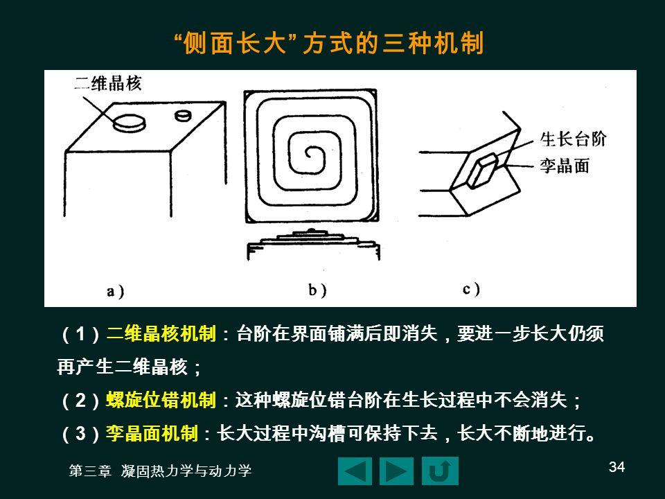 第三章 凝固热力学与动力学 34 侧面长大 方式的三种机制 ( 1 )二维晶核机制:台阶在界面铺满后即消失,要进一步长大仍须 再产生二维晶核; ( 2 )螺旋位错机制:这种螺旋位错台阶在生长过程中不会消失; ( 3 )孪晶面机制:长大过程中沟槽可保持下去,长大不断地进行。