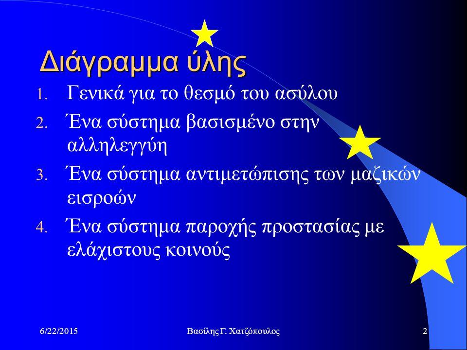 6/22/2015Βασίλης Γ.Χατζόπουλος2 Διάγραμμα ύλης 1.