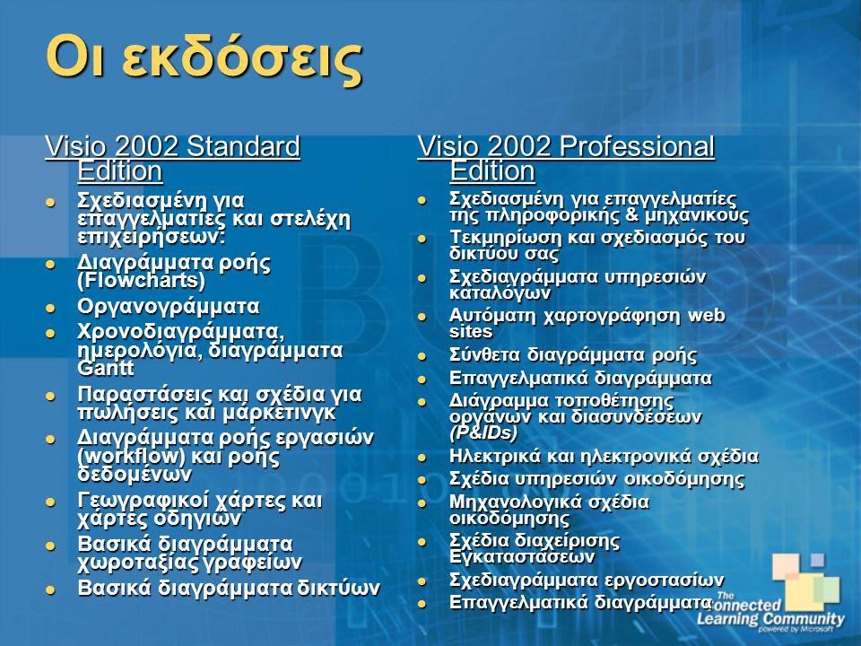 Οι εκδόσεις Visio 2002 Standard Edition Σχεδιασμένη για επαγγελματίες και στελέχη επιχειρήσεων: Σχεδιασμένη για επαγγελματίες και στελέχη επιχειρήσεων: Διαγράμματα ροής (Flowcharts) Διαγράμματα ροής (Flowcharts) Οργανογράμματα Οργανογράμματα Χρονοδιαγράμματα, ημερολόγια, διαγράμματα Gantt Χρονοδιαγράμματα, ημερολόγια, διαγράμματα Gantt Παραστάσεις και σχέδια για πωλήσεις και μάρκετινγκ Παραστάσεις και σχέδια για πωλήσεις και μάρκετινγκ Διαγράμματα ροής εργασιών (workflow) και ροής δεδομένων Διαγράμματα ροής εργασιών (workflow) και ροής δεδομένων Γεωγραφικοί χάρτες και χάρτες οδηγιών Γεωγραφικοί χάρτες και χάρτες οδηγιών Βασικά διαγράμματα χωροταξίας γραφείων Βασικά διαγράμματα χωροταξίας γραφείων Βασικά διαγράμματα δικτύων Βασικά διαγράμματα δικτύων Visio 2002 Professional Edition Σχεδιασμένη για επαγγελματίες της πληροφορικής & μηχανικούς Σχεδιασμένη για επαγγελματίες της πληροφορικής & μηχανικούς Τεκμηρίωση και σχεδιασμός του δικτύου σας Τεκμηρίωση και σχεδιασμός του δικτύου σας Σχεδιαγράμματα υπηρεσιών καταλόγων Σχεδιαγράμματα υπηρεσιών καταλόγων Αυτόματη χαρτογράφηση web sites Αυτόματη χαρτογράφηση web sites Σύνθετα διαγράμματα ροής Σύνθετα διαγράμματα ροής Επαγγελματικά διαγράμματα Επαγγελματικά διαγράμματα Διάγραμμα τοποθέτησης οργάνων και διασυνδέσεων (P&IDs) Διάγραμμα τοποθέτησης οργάνων και διασυνδέσεων (P&IDs) Ηλεκτρικά και ηλεκτρονικά σχέδια Ηλεκτρικά και ηλεκτρονικά σχέδια Σχέδια υπηρεσιών οικοδόμησης Σχέδια υπηρεσιών οικοδόμησης Μηχανολογικά σχέδια οικοδόμησης Μηχανολογικά σχέδια οικοδόμησης Σχέδια διαχείρισης Εγκαταστάσεων Σχέδια διαχείρισης Εγκαταστάσεων Σχεδιαγράμματα εργοστασίων Σχεδιαγράμματα εργοστασίων Επαγγελματικά διαγράμματα Επαγγελματικά διαγράμματα