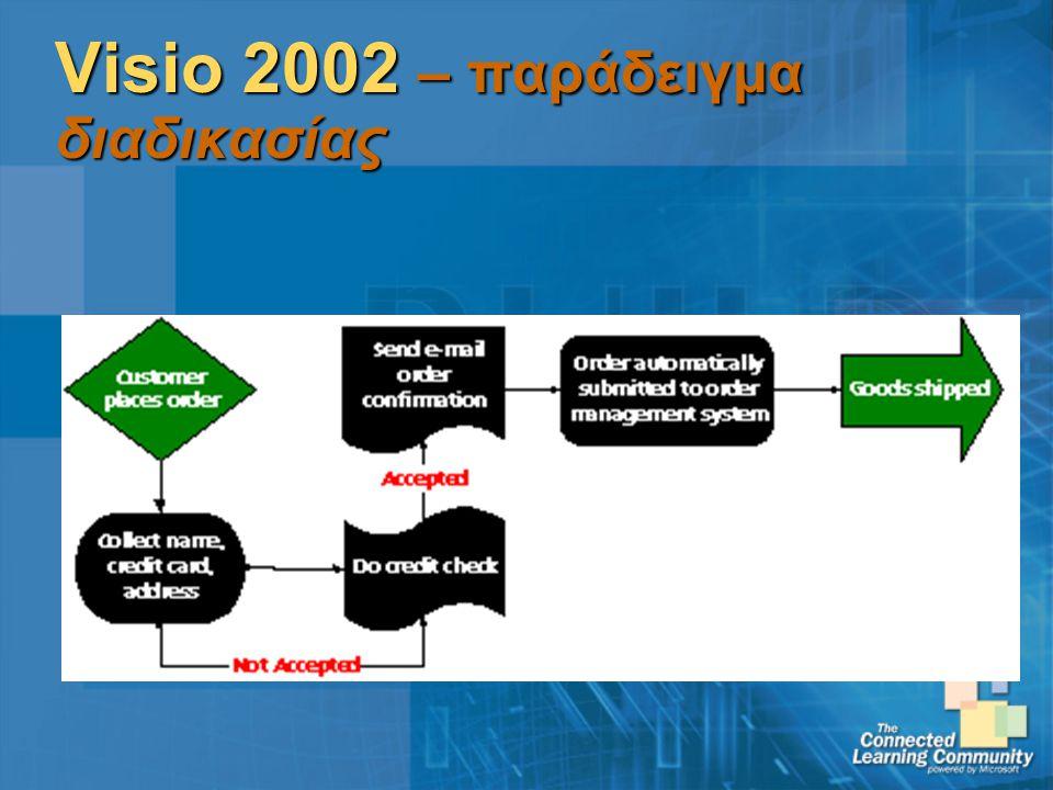 Visio 2002 – παράδειγμα διαδικασίας