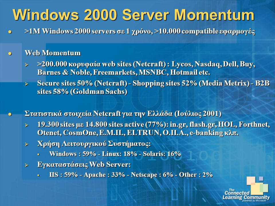 Windows 2000 Server Momentum >1M Windows 2000 servers σε 1 χρόνο, >10.000 compatible εφαρμογές >1M Windows 2000 servers σε 1 χρόνο, >10.000 compatible εφαρμογές Web Momentum Web Momentum  >200.000 κορυφαία web sites (Netcraft) : Lycos, Nasdaq, Dell, Buy, Barnes & Noble, Freemarkets, MSNBC, Hotmail etc.