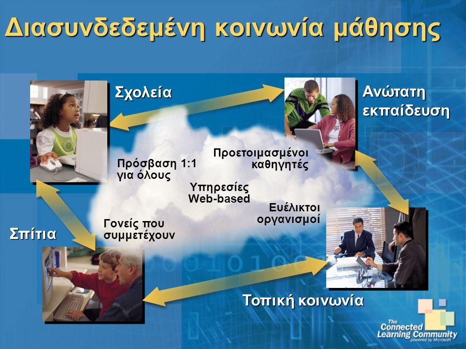 Προετοιμασμένοι καθηγητές Ευέλικτοι οργανισμοί Πρόσβαση 1:1 για όλους Γονείς που συμμετέχουν Υπηρεσίες Web-based Διασυνδεδεμένη κοινωνία μάθησης Σπίτια Σχολεία Τοπική κοινωνία Ανώτατη εκπαίδευση