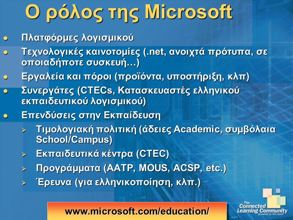 Ο ρόλος της Microsoft Πλατφόρμες λογισμικού Πλατφόρμες λογισμικού Τεχνολογικές καινοτομίες (.net, ανοιχτά πρότυπα, σε οποιαδήποτε συσκευή…) Τεχνολογικές καινοτομίες (.net, ανοιχτά πρότυπα, σε οποιαδήποτε συσκευή…) Εργαλεία και πόροι (προϊόντα, υποστήριξη, κλπ) Εργαλεία και πόροι (προϊόντα, υποστήριξη, κλπ) Συνεργάτες (CTECs, Κατασκευαστές ελληνικού εκπαιδευτικού λογισμικού) Συνεργάτες (CTECs, Κατασκευαστές ελληνικού εκπαιδευτικού λογισμικού) Επενδύσεις στην Εκπαίδευση Επενδύσεις στην Εκπαίδευση  Τιμολογιακή πολιτική (άδειες Academic, συμβόλαια School/Campus)  Εκπαιδευτικά κέντρα (CTEC)  Προγράμματα (AATP, MOUS, ACSP, etc.)  Έρευνα (για ελληνικοποίηση, κλπ.) www.microsoft.com/education/www.microsoft.com/education/