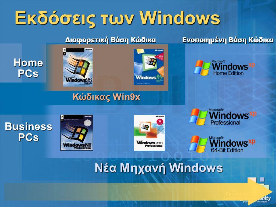 Εκδόσεις των Windows Home PCs Κώδικας Win9x Νέα Μηχανή Windows Business PCs Ενοποιημένη Βάση Κώδικα Διαφορετική Βάση Κώδικα