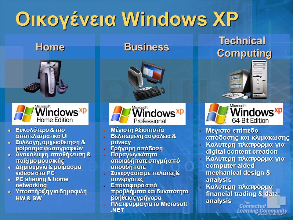 Οικογένεια Windows XP Windows XP Home Edition Ευκολότερο & πιο αποτελεσματικό UI Ευκολότερο & πιο αποτελεσματικό UI Συλλογή, αρχειοθέτηση & μοίρασμα φωτογραφιών Συλλογή, αρχειοθέτηση & μοίρασμα φωτογραφιών Ανακάλυψη, αποθήκευση & παίξιμο μουσικής Ανακάλυψη, αποθήκευση & παίξιμο μουσικής Δημιουργία & μοίρασμα videos στο PC Δημιουργία & μοίρασμα videos στο PC PC sharing & home networking PC sharing & home networking Υποστήριξη για δημοφιλή HW & SW Υποστήριξη για δημοφιλή HW & SW Windows XP Professional  Μέγιστη Αξιοπιστία  Βελτιωμένη ασφάλεια & privacy  Γρήγορη απόδοση  Παραγωγικότητα οποιαδήποτε στιγμή από οπουδήποτε  Συνεργασία με πελάτες & συνεργάτες  Επαναφορά από προβλήματα και δυνατότητα βοήθειας γρήγορα  Πλατφόρμα για το Microsoft.NET HomeBusiness Windows XP 64-bit Edition  Μέγιστο επίπεδο απόδοσης και κλιμάκωσης  Καλύτερη πλατφόρμα για digital content creation  Καλύτερη πλατφόρμα για computer aided mechanical design & analysis  Καλύτερη πλατφόρμα financial trading & data analysis Technical Computing