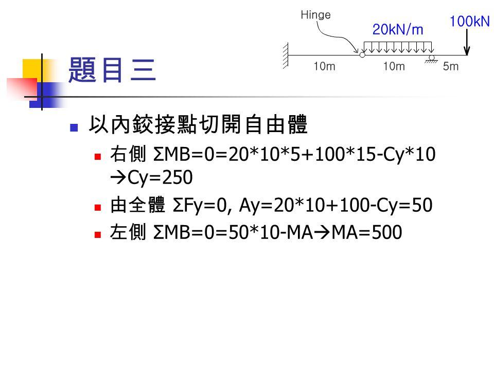 以內鉸接點切開自由體 右側 ΣMB=0=20*10*5+100*15-Cy*10  Cy=250 由全體 ΣFy=0, Ay=20*10+100-Cy=50 左側 ΣMB=0=50*10-MA  MA=500