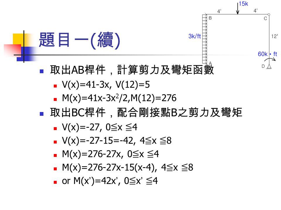 題目一 ( 續 ) 取出 AB 桿件,計算剪力及彎矩函數 V(x)=41-3x, V(12)=5 M(x)=41x-3x 2 /2,M(12)=276 取出 BC 桿件,配合剛接點 B 之剪力及彎矩 V(x)=-27, 0 ≦ x ≦ 4 V(x)=-27-15=-42, 4 ≦ x ≦ 8 M(x)=276-27x, 0 ≦ x ≦ 4 M(x)=276-27x-15(x-4), 4 ≦ x ≦ 8 or M(x ' )=42x ', 0 ≦ x ' ≦ 4