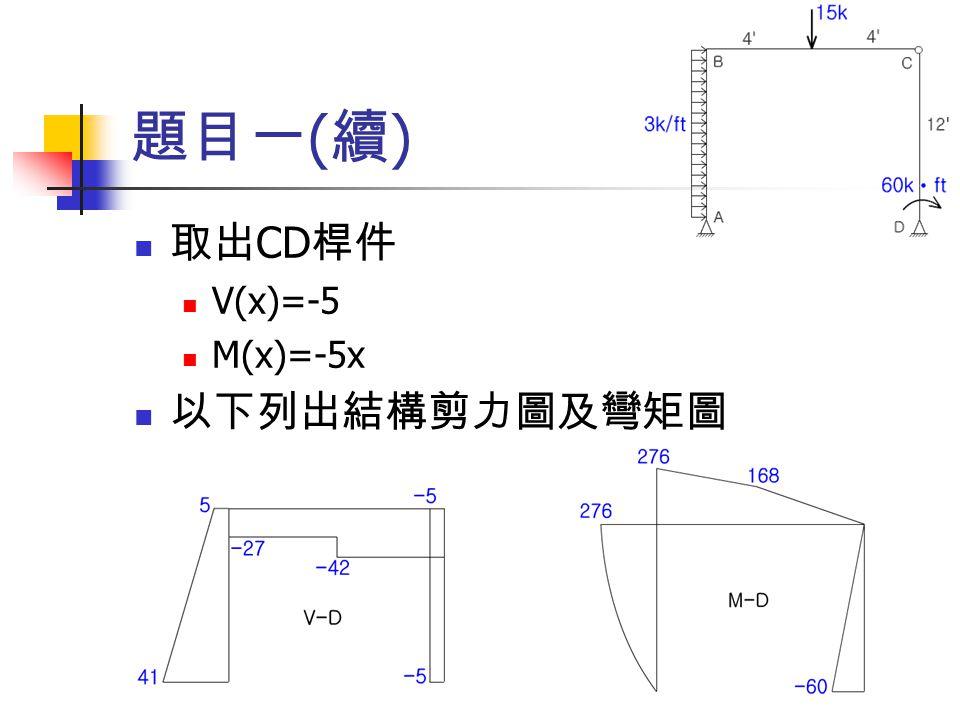 題目一 ( 續 ) 取出 CD 桿件 V(x)=-5 M(x)=-5x 以下列出結構剪力圖及彎矩圖