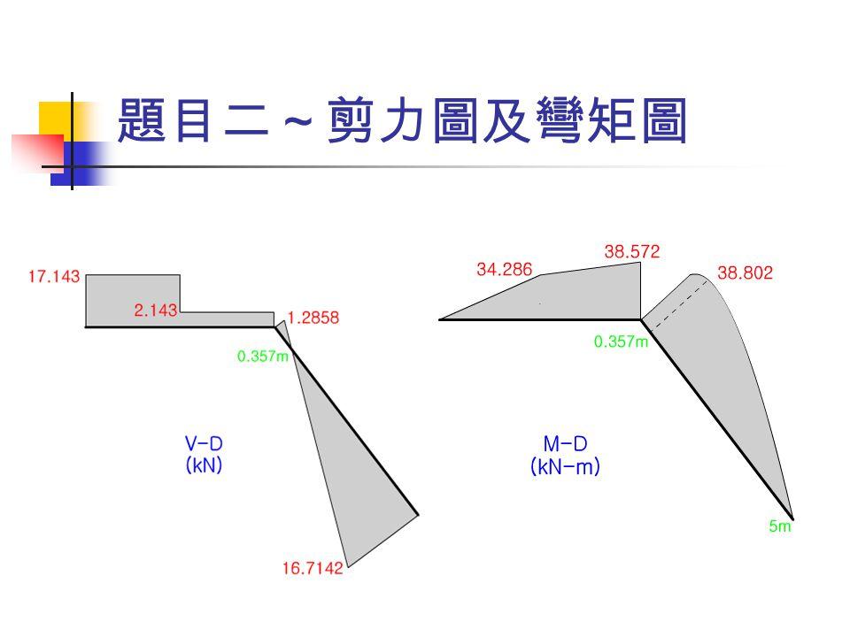 題目二~剪力圖及彎矩圖