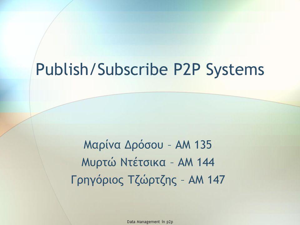 Data Management in p2p Publish/Subscribe P2P Systems Μαρίνα Δρόσου – ΑΜ 135 Μυρτώ Ντέτσικα – ΑΜ 144 Γρηγόριος Τζώρτζης – ΑΜ 147