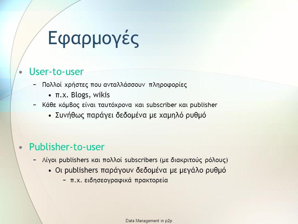 Data Management in p2p Εφαρμογές User-to-user −Πολλοί χρήστες που ανταλλάσσουν πληροφορίες π.χ.