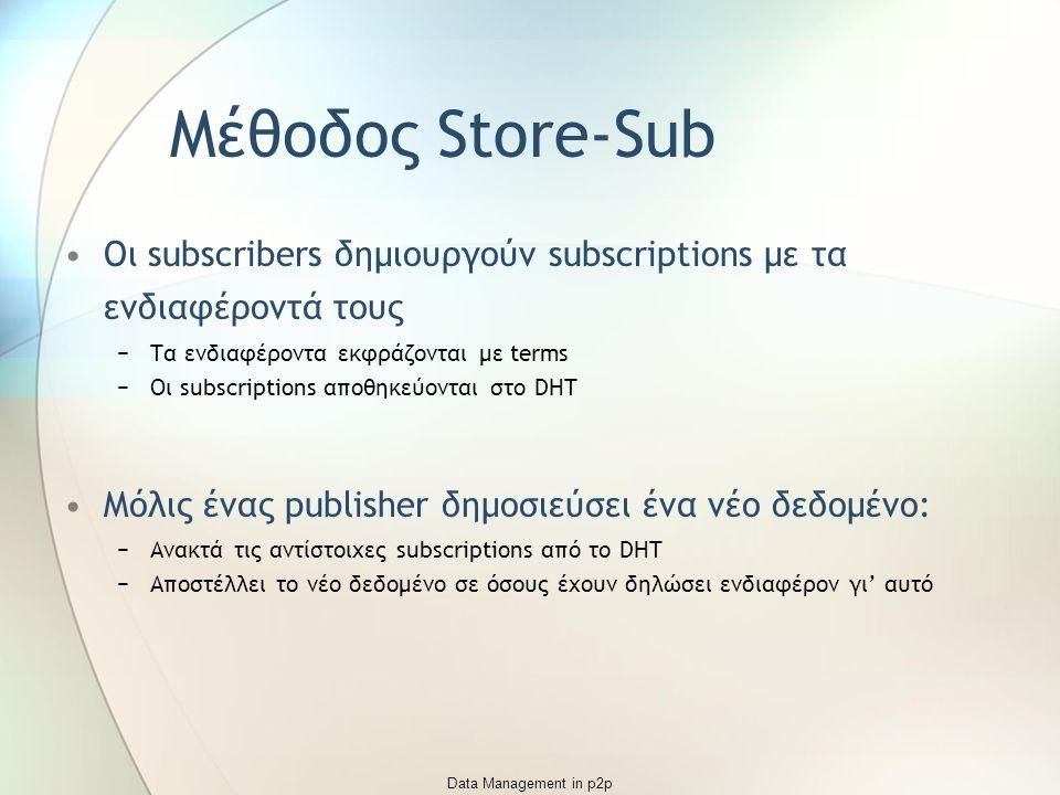 Data Management in p2p Μέθοδος Store-Sub Οι subscribers δημιουργούν subscriptions με τα ενδιαφέροντά τους −Τα ενδιαφέροντα εκφράζονται με terms −Οι subscriptions αποθηκεύονται στο DHT Μόλις ένας publisher δημοσιεύσει ένα νέο δεδομένο: −Ανακτά τις αντίστοιχες subscriptions από το DHT −Αποστέλλει το νέο δεδομένο σε όσους έχουν δηλώσει ενδιαφέρον γι' αυτό