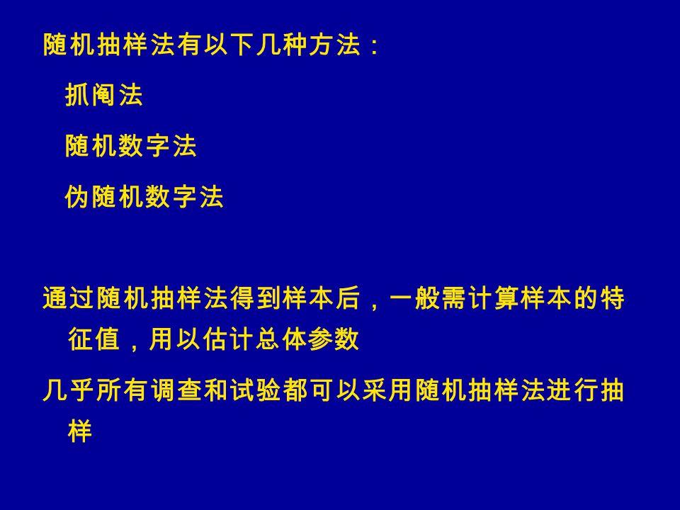 随机抽样法有以下几种方法: 抓阄法 随机数字法 伪随机数字法 通过随机抽样法得到样本后,一般需计算样本的特 征值,用以估计总体参数 几乎所有调查和试验都可以采用随机抽样法进行抽 样