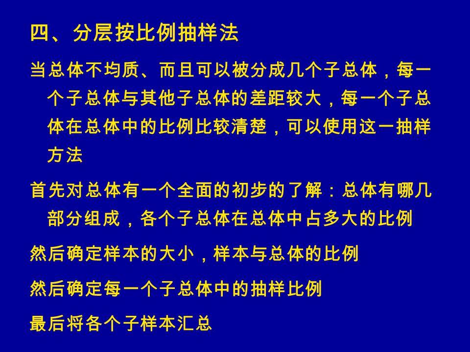 四、分层按比例抽样法 当总体不均质、而且可以被分成几个子总体,每一 个子总体与其他子总体的差距较大,每一个子总 体在总体中的比例比较清楚,可以使用这一抽样 方法 首先对总体有一个全面的初步的了解:总体有哪几 部分组成,各个子总体在总体中占多大的比例 然后确定样本的大小,样本与总体的比例 然后确定每一个子总体中的抽样比例 最后将各个子样本汇总