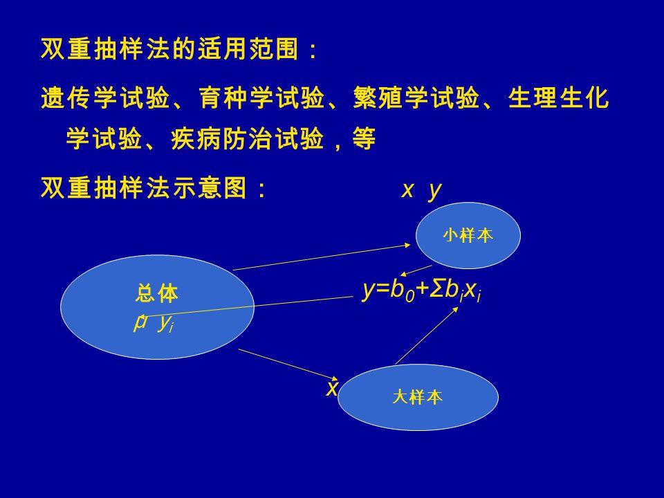 双重抽样法的适用范围: 遗传学试验、育种学试验、繁殖学试验、生理生化 学试验、疾病防治试验,等 双重抽样法示意图: x y y=b 0 +Σb i x i x 总体 μ y i 小样本 大样本