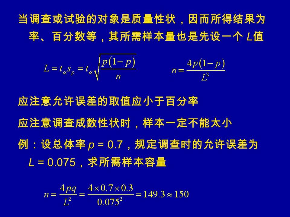当调查或试验的对象是质量性状,因而所得结果为 率、百分数等,其所需样本量也是先设一个 L 值 应注意允许误差的取值应小于百分率 应注意调查成数性状时,样本一定不能太小 例:设总体率 p = 0.7 ,规定调查时的允许误差为 L = 0.075 ,求所需样本容量