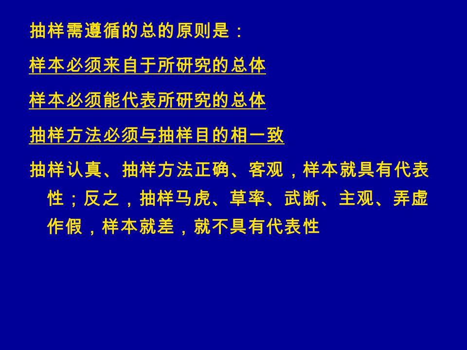 抽样需遵循的总的原则是: 样本必须来自于所研究的总体 样本必须能代表所研究的总体 抽样方法必须与抽样目的相一致 抽样认真、抽样方法正确、客观,样本就具有代表 性;反之,抽样马虎、草率、武断、主观、弄虚 作假,样本就差,就不具有代表性