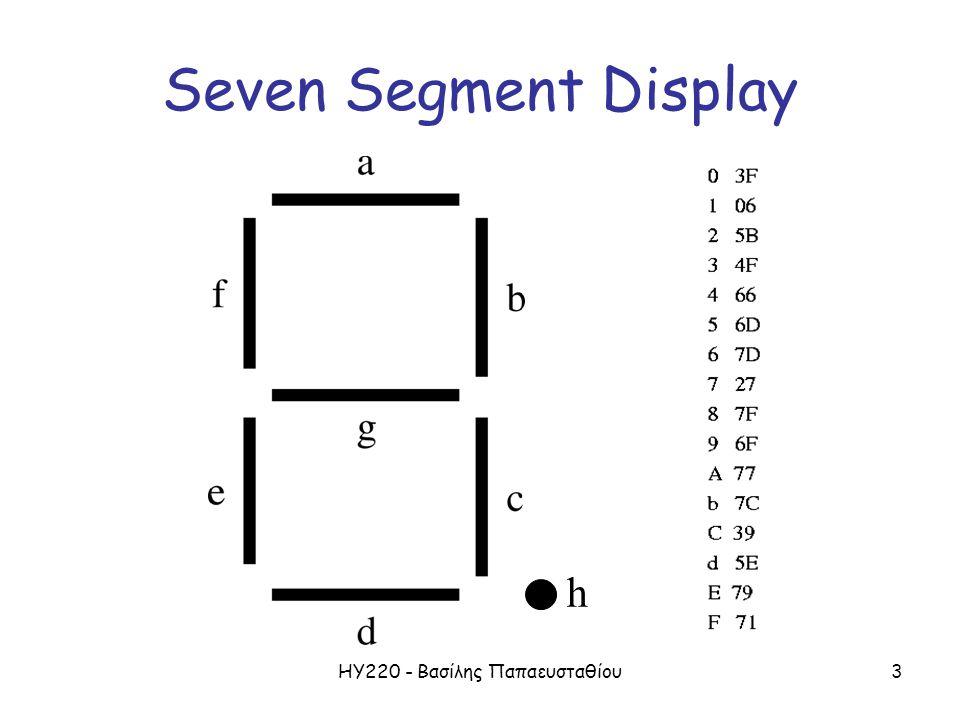 ΗΥ220 - Βασίλης Παπαευσταθίου3 Seven Segment Display h