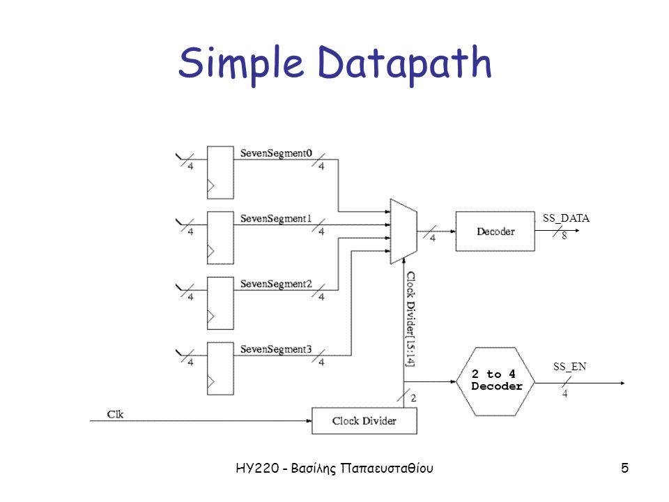 ΗΥ220 - Βασίλης Παπαευσταθίου5 Simple Datapath SS_EN SS_DATA 8 4