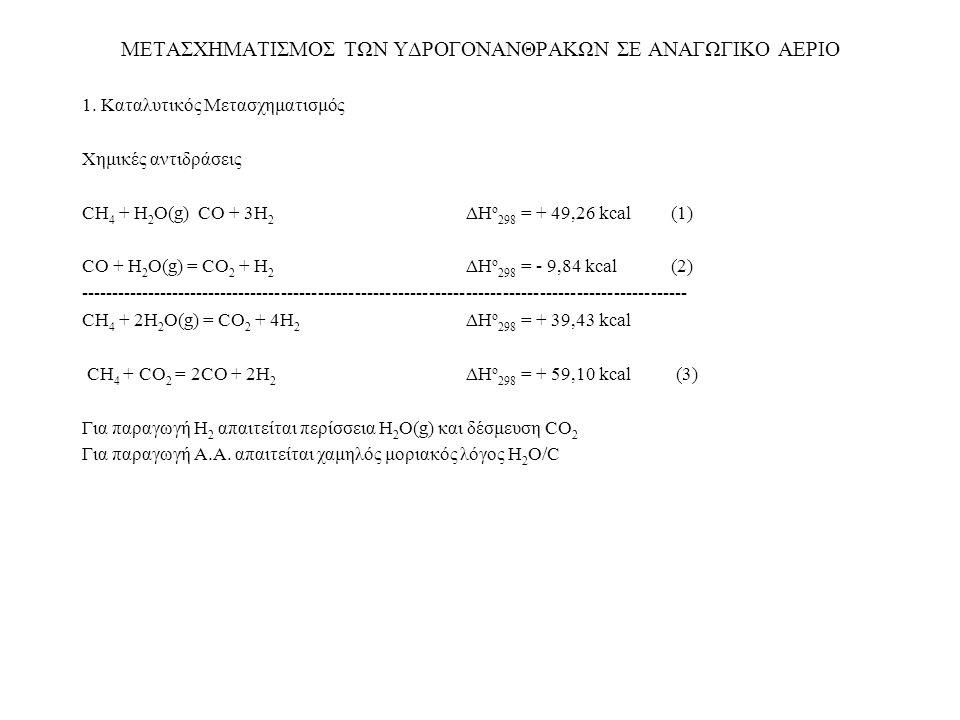 ΥΠΟ ΠΟIΕΣ ΣΥΝΘΗΚΕΣ ΕΥΝΟΟΥΝΤΑI ΟI ΑΝΤIΔΡΑΣΕIΣ Mεταβoλή τoυ Τ: Αντιδράσεις (1) και (3) ενδόθερμες.