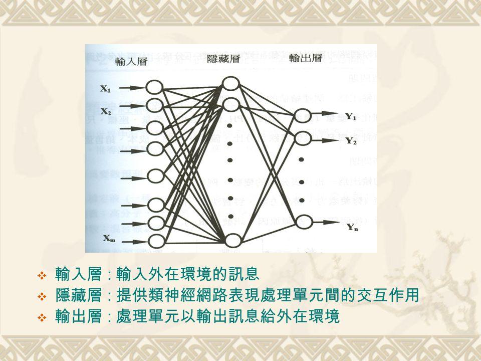  輸入層 : 輸入外在環境的訊息  隱藏層 : 提供類神經網路表現處理單元間的交互作用  輸出層 : 處理單元以輸出訊息給外在環境
