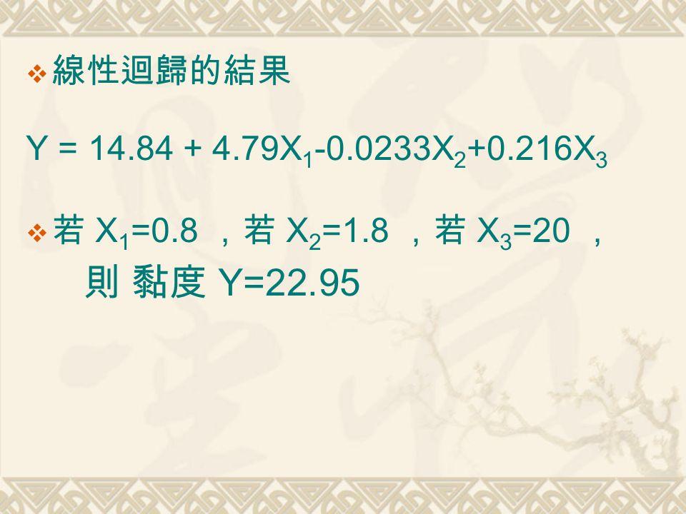  線性迴歸的結果 Y = 14.84 + 4.79X 1 -0.0233X 2 +0.216X 3  若 X 1 =0.8 ,若 X 2 =1.8 ,若 X 3 =20 , 則 黏度 Y=22.95