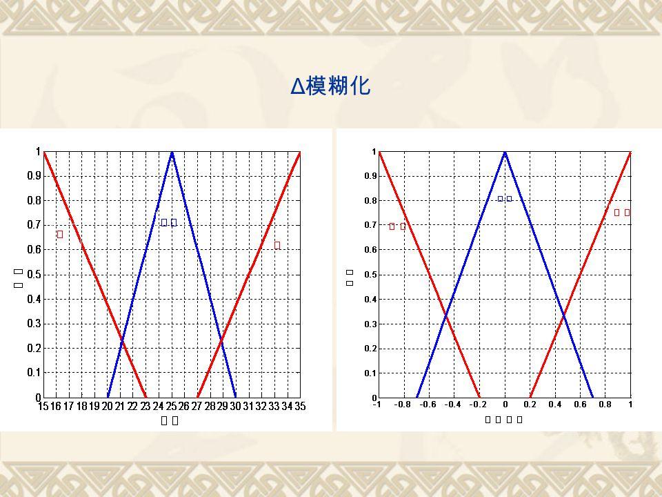 Δ 控制器 ( 經驗法則 )  規則一 : 溫度是冷且變冷中,則開大瓦斯量 (+5)  規則二 : 溫度是冷且不變中,則開瓦斯量 (+2)  規則三 : 溫度是冷且變熱中,則瓦斯量不變 (0)  規則四 : 溫度是適中且變冷中,則開瓦斯量 (+2)  規則五 : 溫度是適中且不變中,則瓦斯量不變 (0)  規則六 : 溫度是適中且變熱中,則減少瓦斯量變 (-2)  規則七 : 溫度是熱且變冷中,則瓦斯量不變 (0)  規則八 : 溫度是熱且不變中,則減少瓦斯量 (-2)  規則九 : 溫度是熱且變熱中,則大減瓦斯量 (-5)