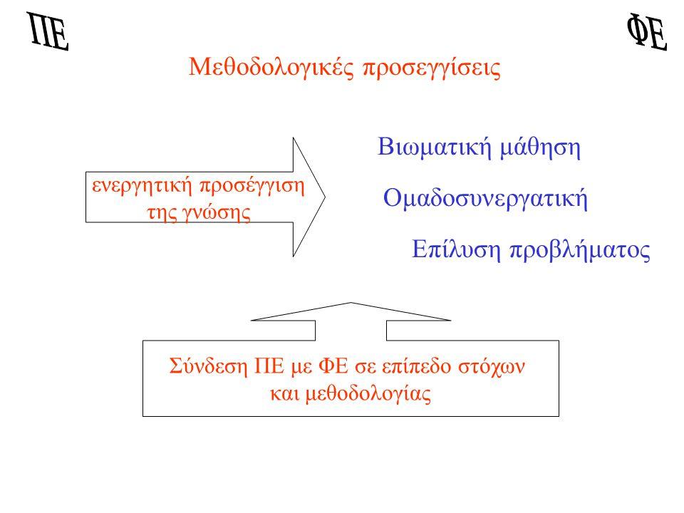Μεθοδολογικές προσεγγίσεις ενεργητική προσέγγιση της γνώσης Βιωματική μάθηση Ομαδοσυνεργατική Επίλυση προβλήματος Σύνδεση ΠΕ με ΦΕ σε επίπεδο στόχων και μεθοδολογίας