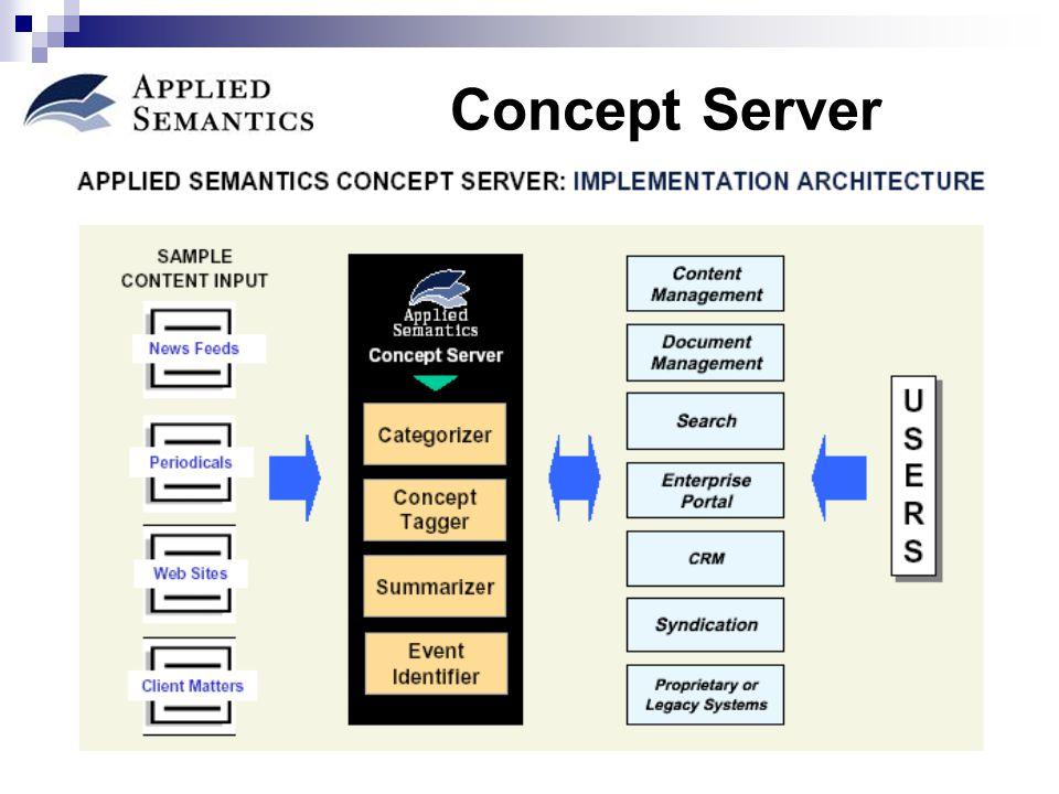 Concept Server