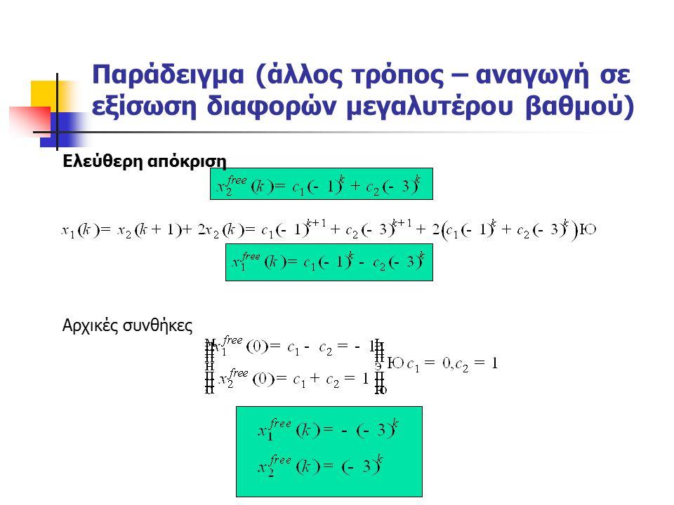 Παράδειγμα (άλλος τρόπος – αναγωγή σε εξίσωση διαφορών μεγαλυτέρου βαθμού) Αρχικές συνθήκες Ελεύθερη απόκριση