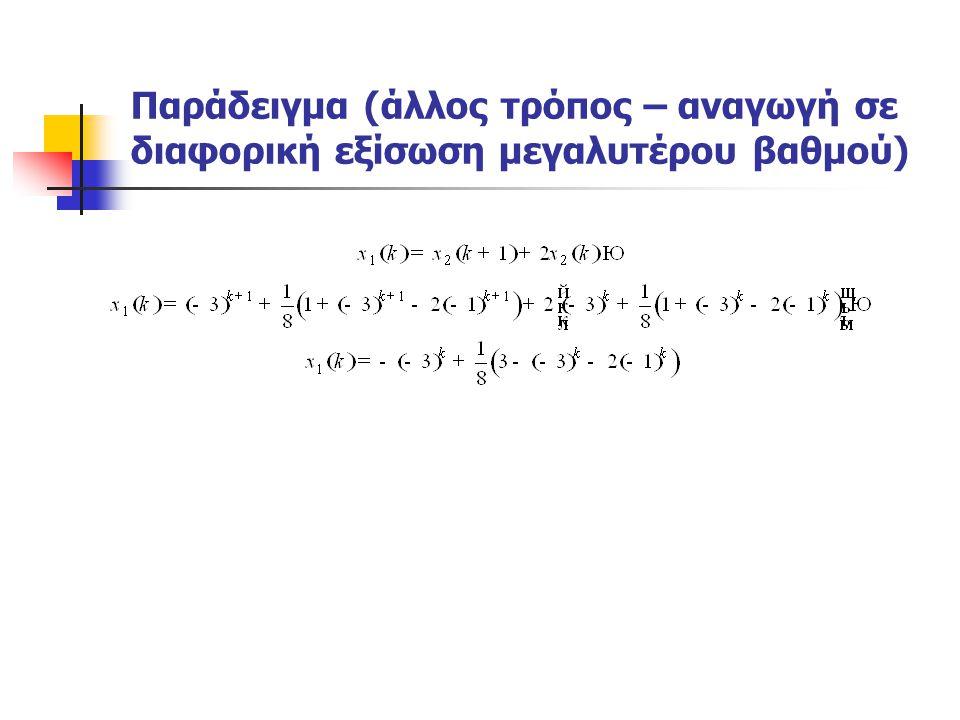 Παράδειγμα (άλλος τρόπος – αναγωγή σε διαφορική εξίσωση μεγαλυτέρου βαθμού)