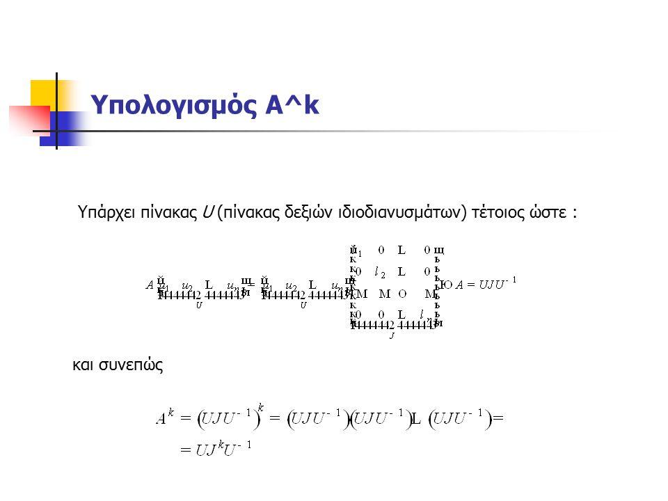 Υπολογισμός A^k Υπάρχει πίνακας U (πίνακας δεξιών ιδιοδιανυσμάτων) τέτοιος ώστε : και συνεπώς