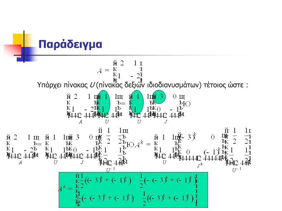 Παράδειγμα Υπάρχει πίνακας U (πίνακας δεξιών ιδιοδιανυσμάτων) τέτοιος ώστε :