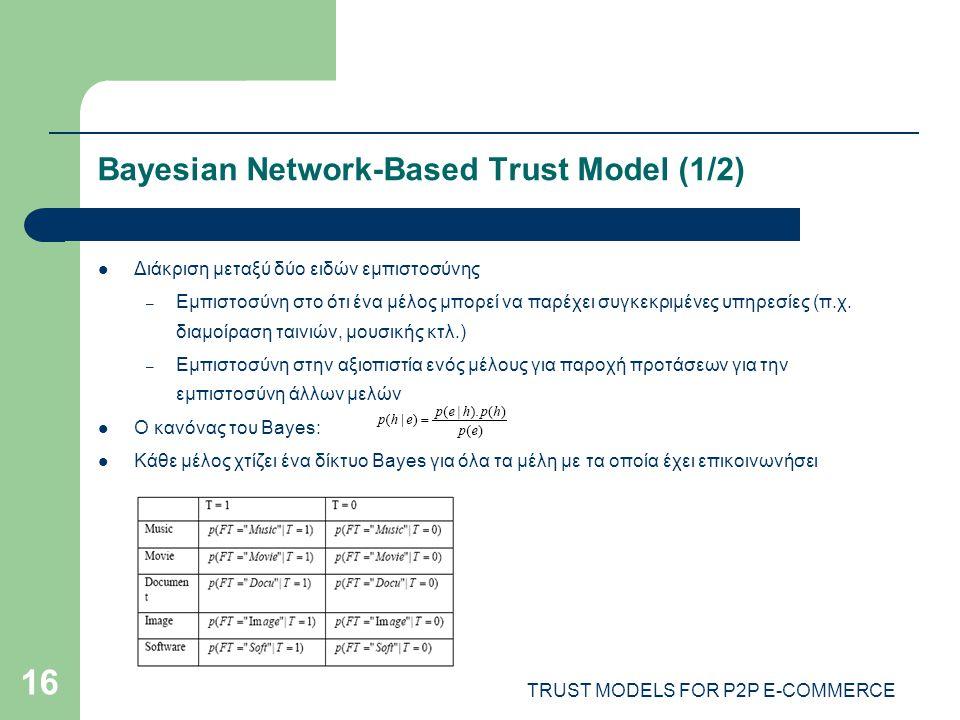 TRUST MODELS FOR P2P E-COMMERCE 16 Bayesian Network-Based Trust Model (1/2) Διάκριση μεταξύ δύο ειδών εμπιστοσύνης – Εμπιστοσύνη στο ότι ένα μέλος μπορεί να παρέχει συγκεκριμένες υπηρεσίες (π.χ.