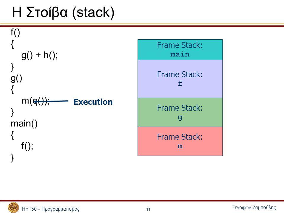 ΗΥ150 – Προγραμματισμός Ξενοφών Ζαμπούλης 11 Η Στοίβα (stack) f() { g() + h(); } g() { m(q()); } main() { f(); } Frame Stack: main Frame Stack: f Frame Stack: g Execution Frame Stack: m