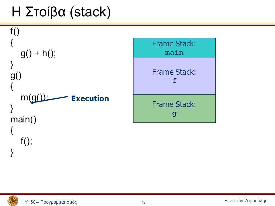 ΗΥ150 – Προγραμματισμός Ξενοφών Ζαμπούλης 12 Η Στοίβα (stack) f() { g() + h(); } g() { m(q()); } main() { f(); } Frame Stack: main Frame Stack: f Frame Stack: g Execution