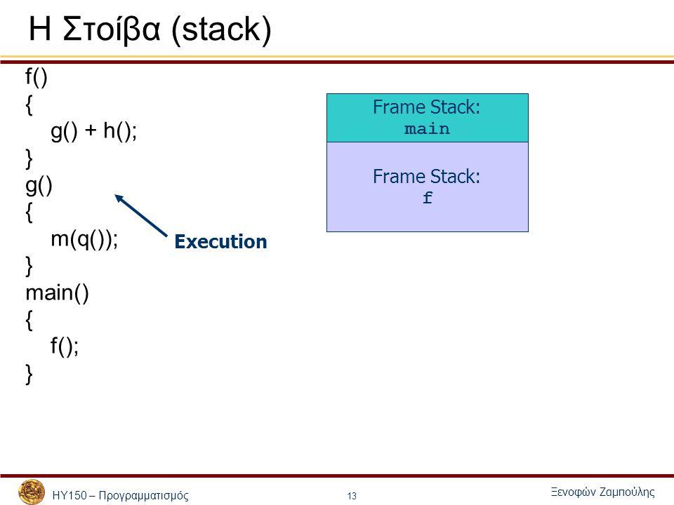 ΗΥ150 – Προγραμματισμός Ξενοφών Ζαμπούλης 13 Η Στοίβα (stack) f() { g() + h(); } g() { m(q()); } main() { f(); } Frame Stack: main Frame Stack: f Execution