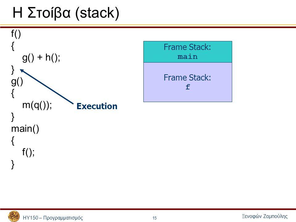 ΗΥ150 – Προγραμματισμός Ξενοφών Ζαμπούλης 15 Η Στοίβα (stack) f() { g() + h(); } g() { m(q()); } main() { f(); } Frame Stack: main Frame Stack: f Execution