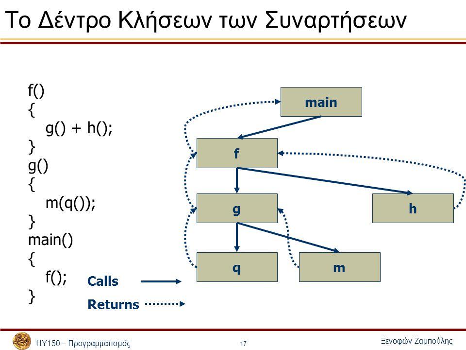 ΗΥ150 – Προγραμματισμός Ξενοφών Ζαμπούλης 17 Το Δέντρο Κλήσεων των Συναρτήσεων f() { g() + h(); } g() { m(q()); } main() { f(); } main f h mq g Calls Returns