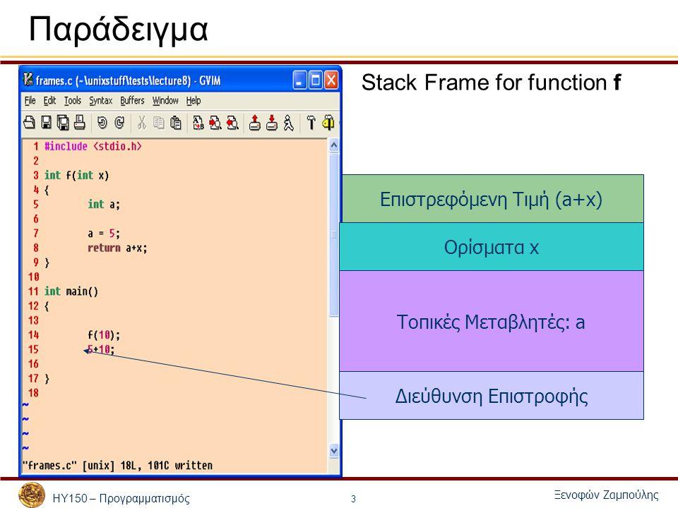 ΗΥ150 – Προγραμματισμός Ξενοφών Ζαμπούλης 4 Εμφωλιασμένες Κλήσεις Συναρτήσεων Ε π ιστρεφόμενη Τιμή (a+x) Διεύθυνση Ε π ιστροφής Ορίσματα x Το π ικές Μεταβλητές : a Ε π ιστρεφόμενη Τιμή a+b+c Διεύθυνση Ε π ιστροφής Ορίσματα x Το π ικές Μεταβλητές : a, b, c Stack Frame of g Stack Frame of f